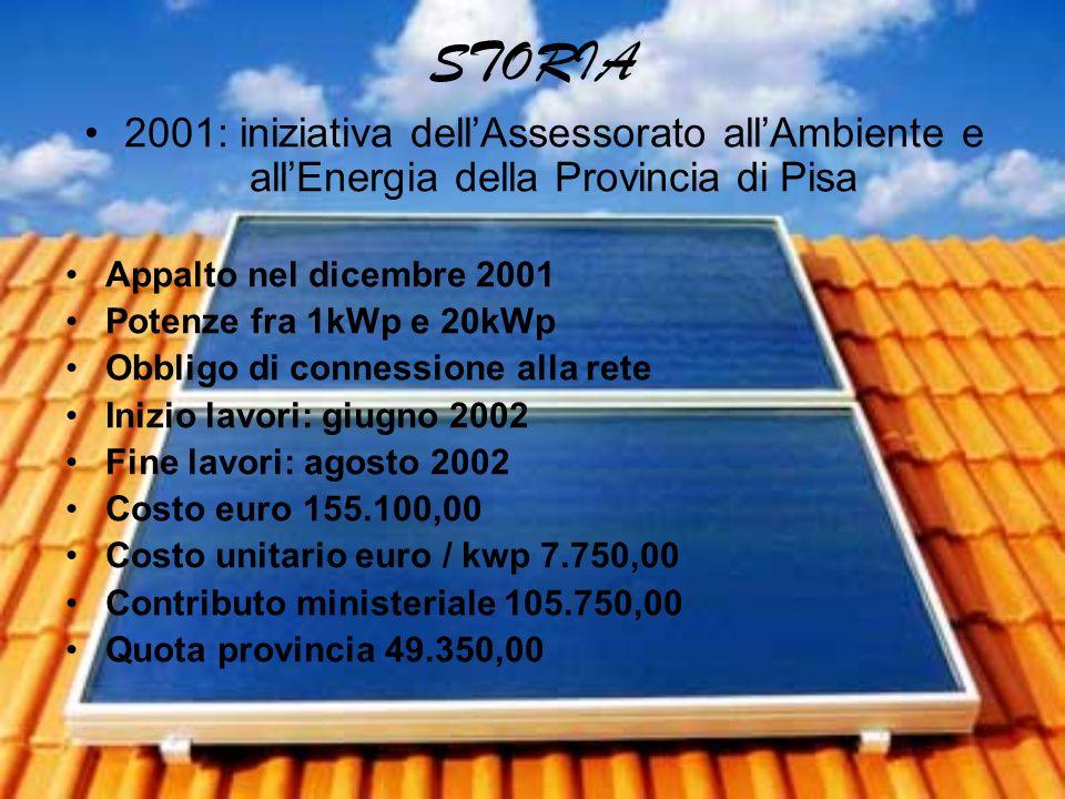 STORIA 2001: iniziativa dell'Assessorato all'Ambiente e all'Energia della Provincia di Pisa. Appalto nel dicembre 2001.