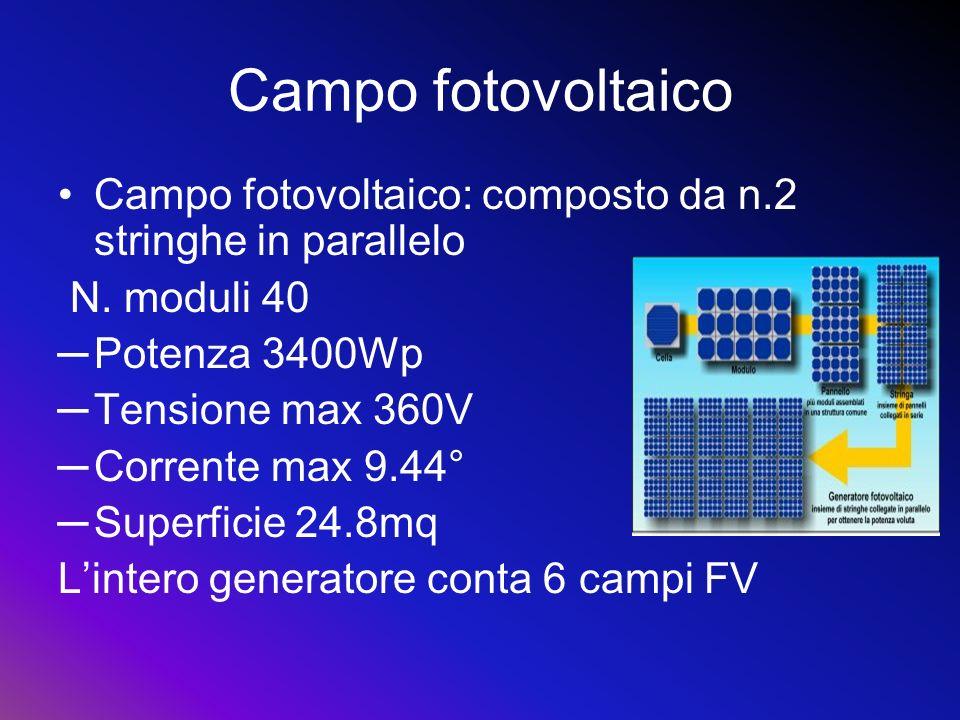 Campo fotovoltaico Campo fotovoltaico: composto da n.2 stringhe in parallelo. N. moduli 40. Potenza 3400Wp.