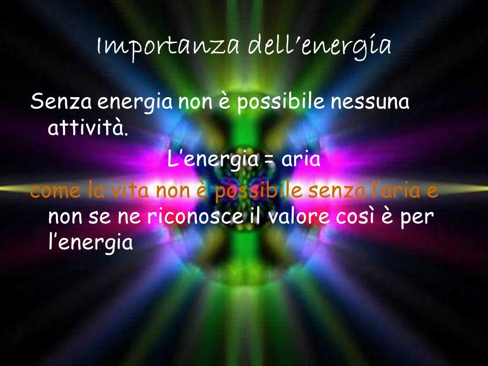Importanza dell'energia