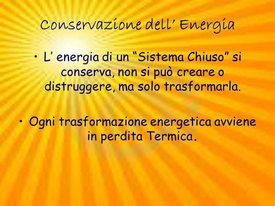 Conservazione dell' Energia