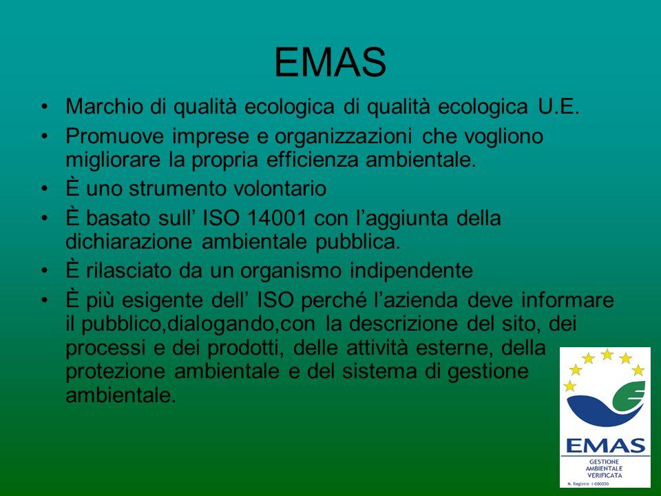 EMAS Marchio di qualità ecologica di qualità ecologica U.E.