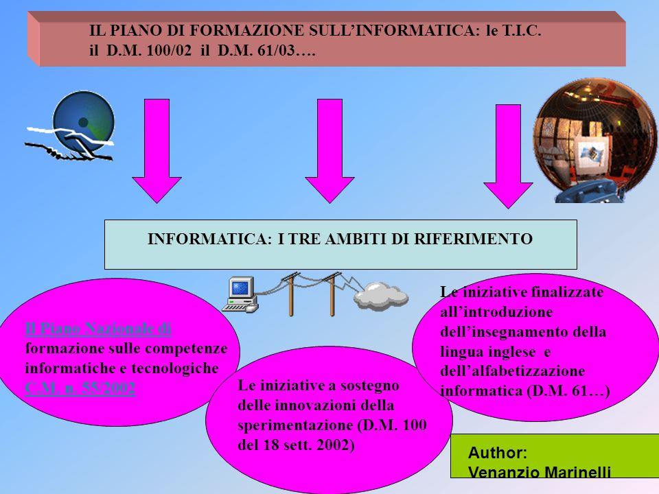 INFORMATICA: I TRE AMBITI DI RIFERIMENTO