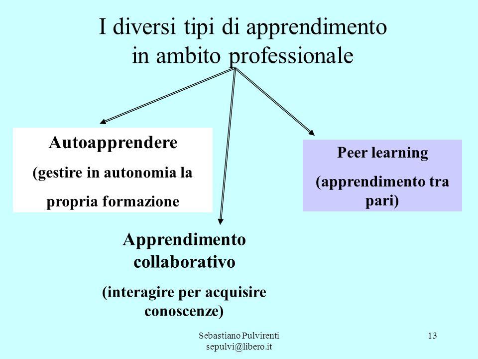 I diversi tipi di apprendimento in ambito professionale