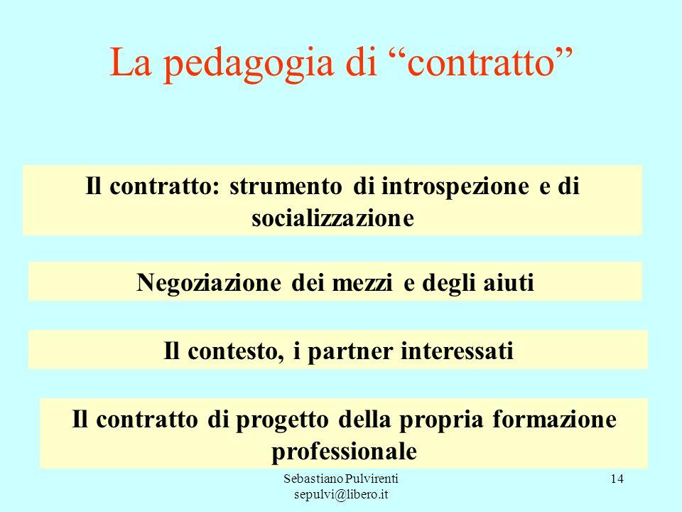 La pedagogia di contratto