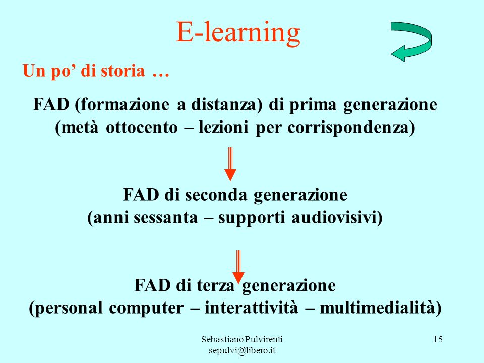 FAD di seconda generazione (anni sessanta – supporti audiovisivi)