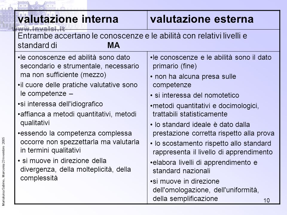 valutazione interna valutazione esterna