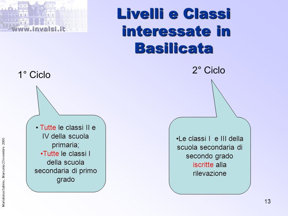 Livelli e Classi interessate in Basilicata