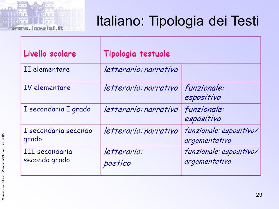 Italiano: Tipologia dei Testi