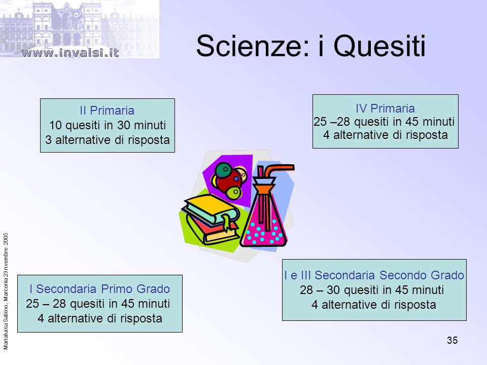 Scienze: i Quesiti IV Primaria II Primaria 25 –28 quesiti in 45 minuti