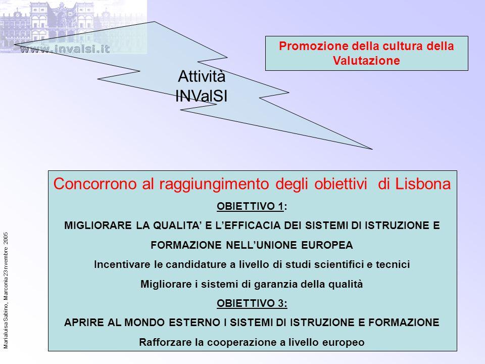 Concorrono al raggiungimento degli obiettivi di Lisbona