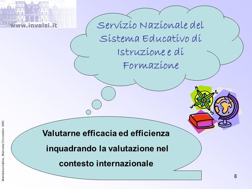 Servizio Nazionale del Sistema Educativo di Istruzione e di Formazione
