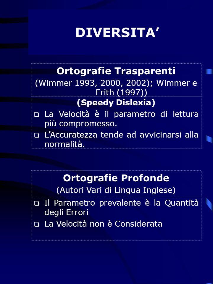 Ortografie Trasparenti