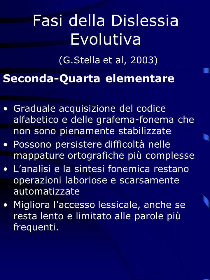 Fasi della Dislessia Evolutiva (G.Stella et al, 2003)