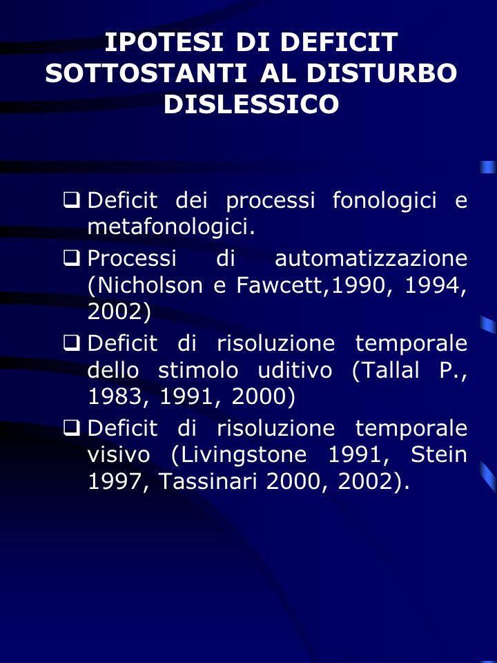 IPOTESI DI DEFICIT SOTTOSTANTI AL DISTURBO DISLESSICO