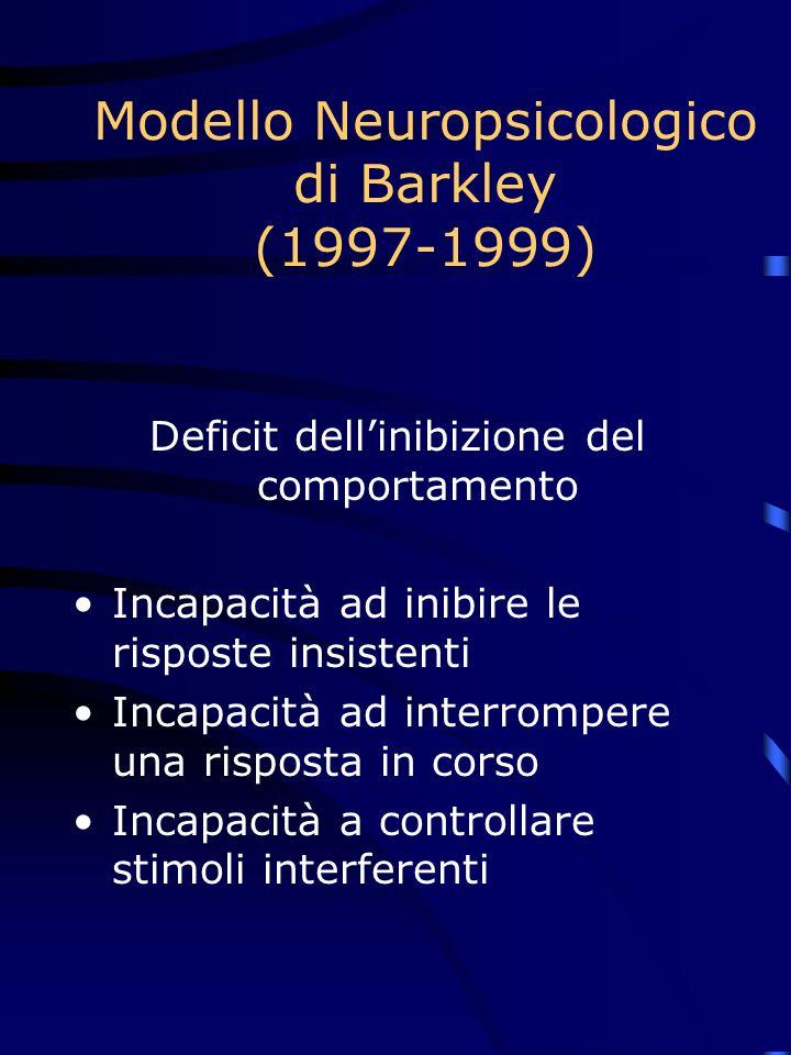 Modello Neuropsicologico di Barkley (1997-1999)