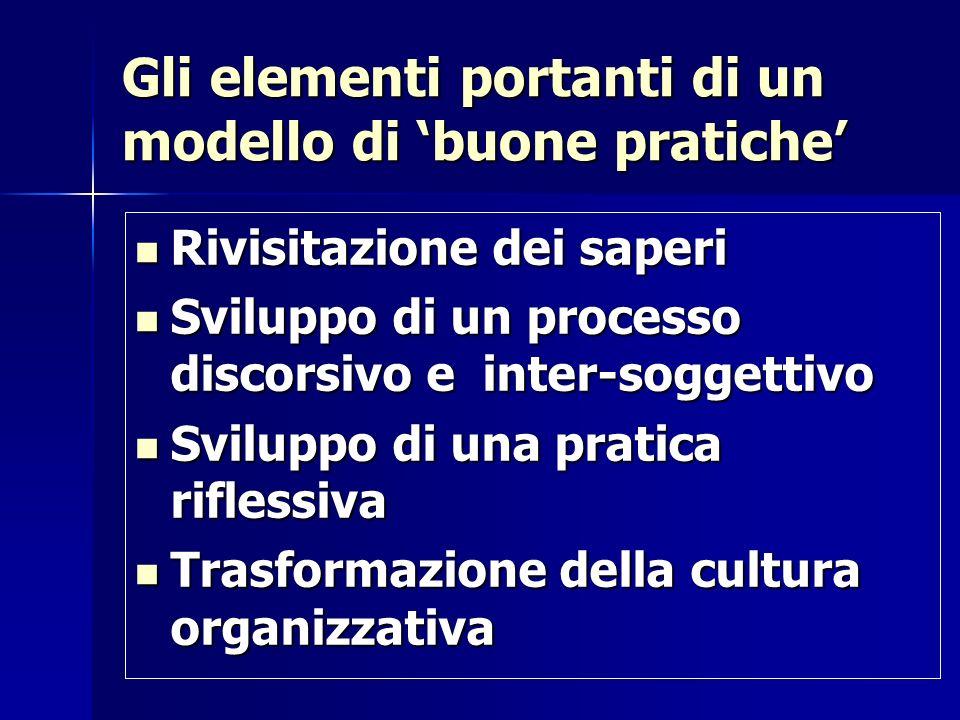 Gli elementi portanti di un modello di 'buone pratiche'