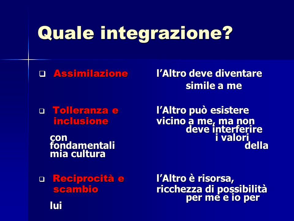 Quale integrazione Assimilazione l'Altro deve diventare simile a me