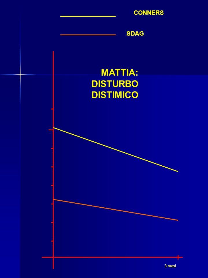 CONNERS SDAG MATTIA: DISTURBO DISTIMICO 3 mesi