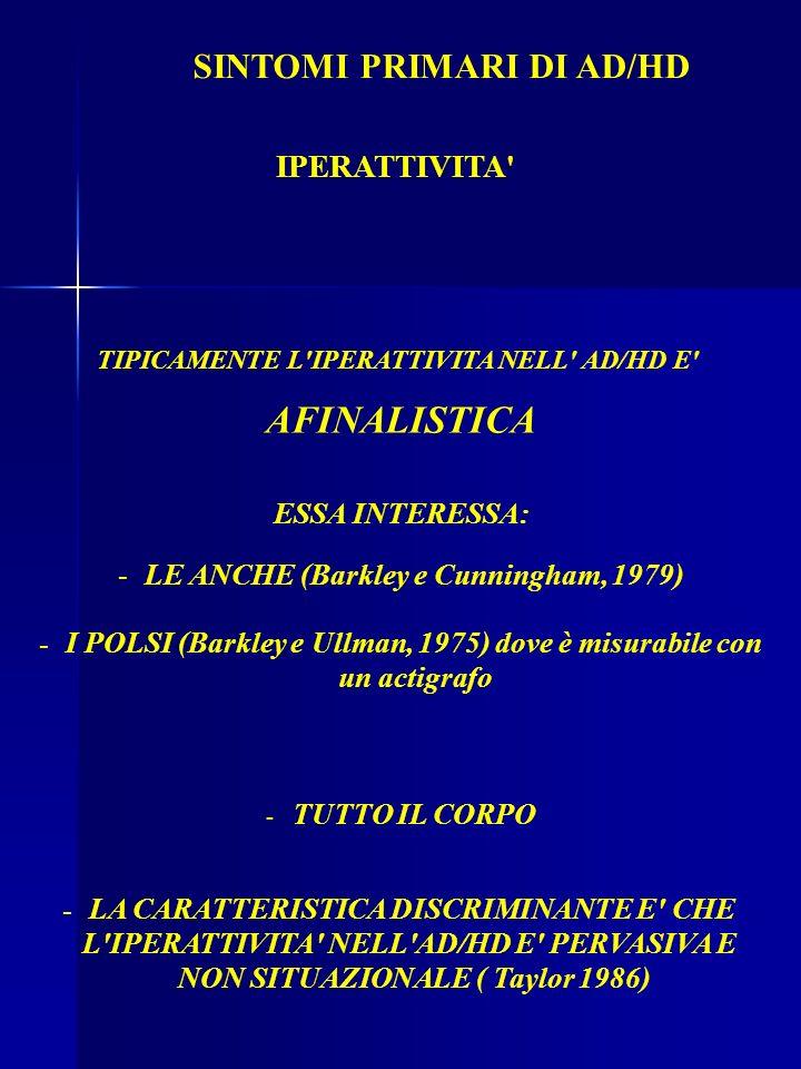 AFINALISTICA SINTOMI PRIMARI DI AD/HD IPERATTIVITA ESSA INTERESSA: -