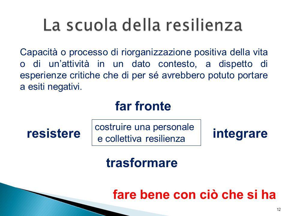 La scuola della resilienza
