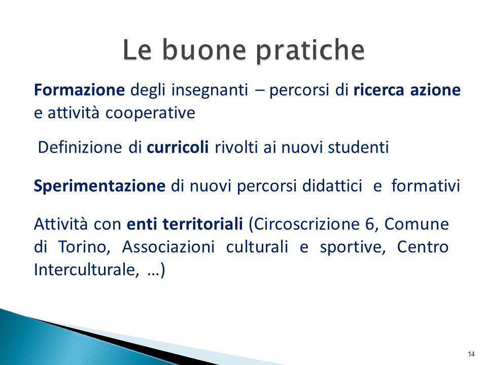 Le buone pratiche Formazione degli insegnanti – percorsi di ricerca azione. e attività cooperative.