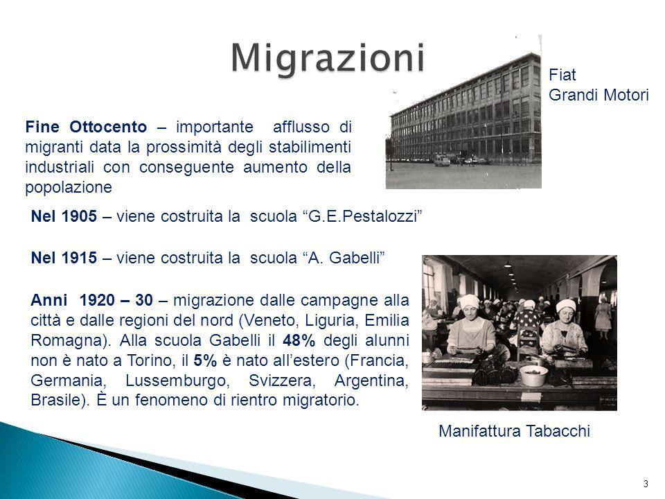 Migrazioni Fiat Grandi Motori