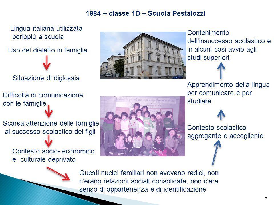 1984 – classe 1D – Scuola Pestalozzi