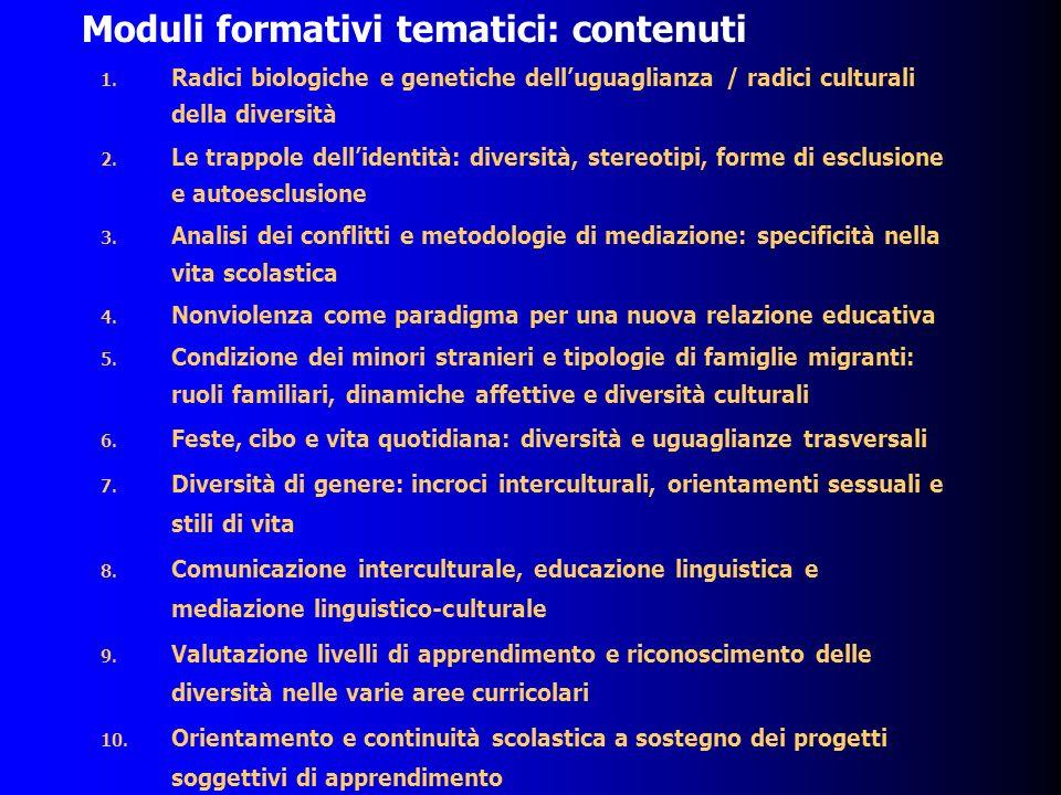 Moduli formativi tematici: contenuti