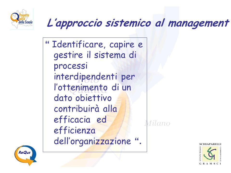 L'approccio sistemico al management