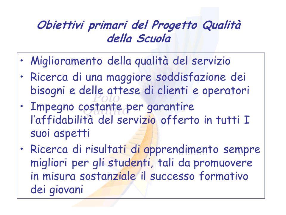 Obiettivi primari del Progetto Qualità della Scuola