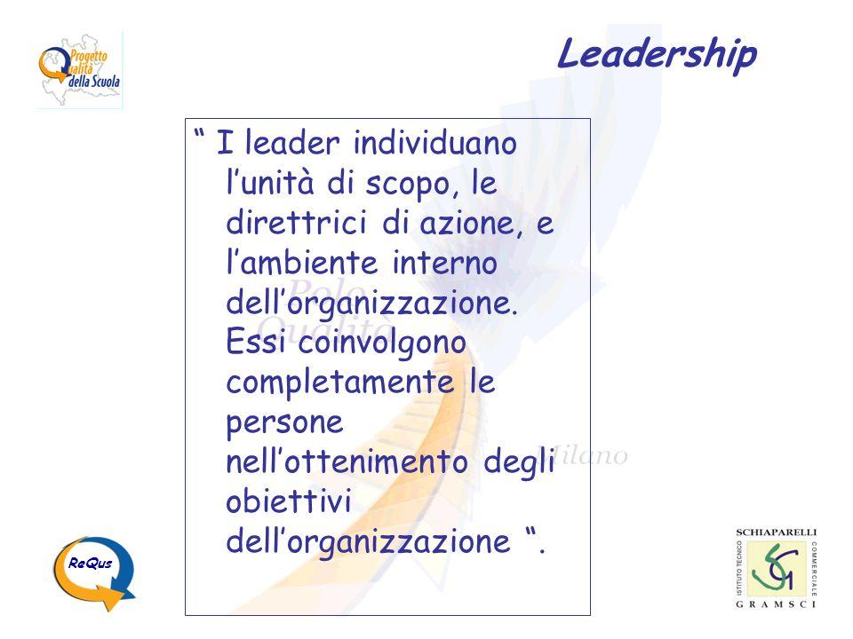 LeadershipReQus.