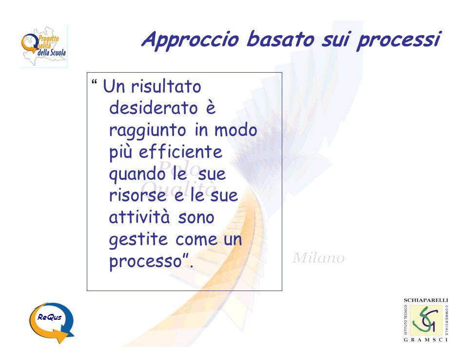 Approccio basato sui processi