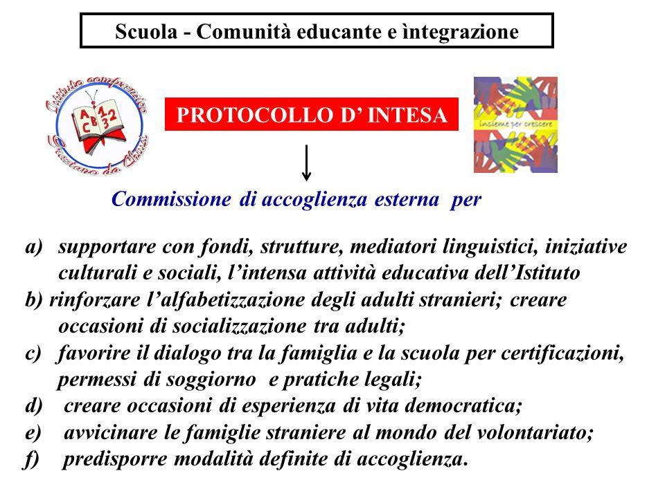 Scuola - Comunità educante e ìntegrazione