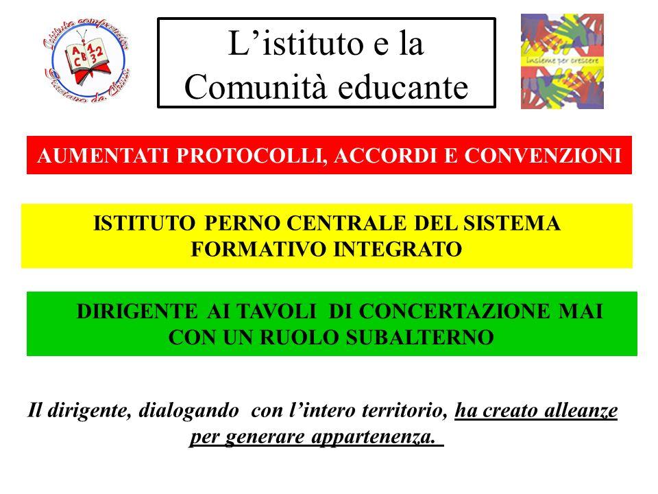 L'istituto e la Comunità educante