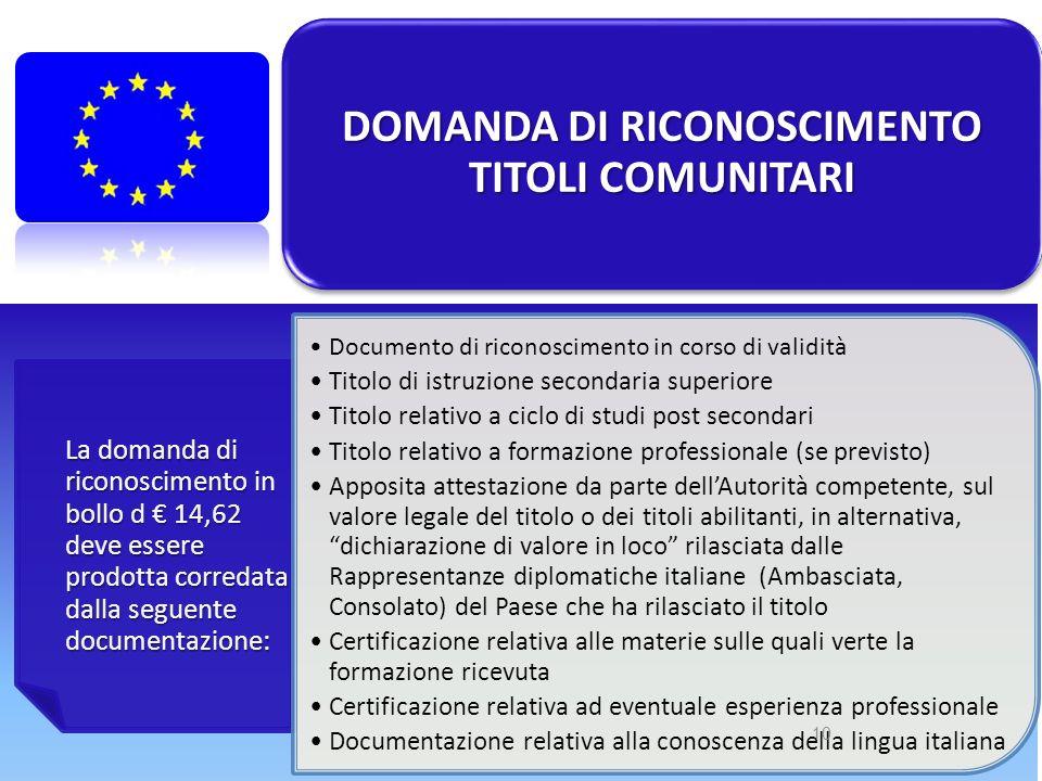 DOMANDA DI RICONOSCIMENTO TITOLI COMUNITARI