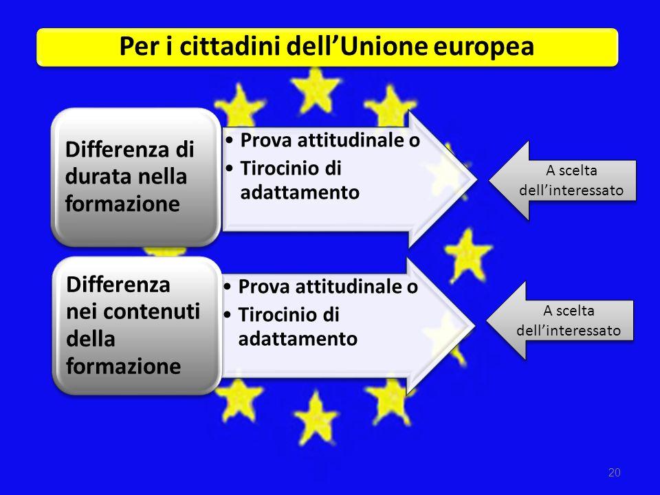 Per i cittadini dell'Unione europea