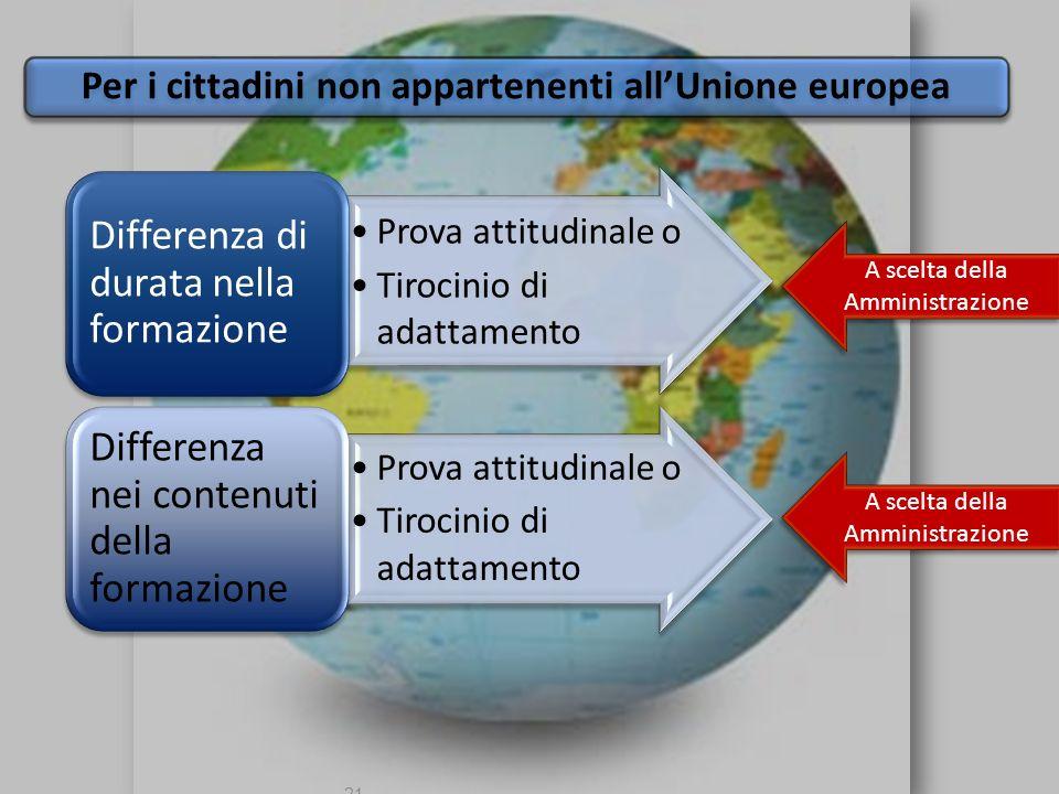 Per i cittadini non appartenenti all'Unione europea