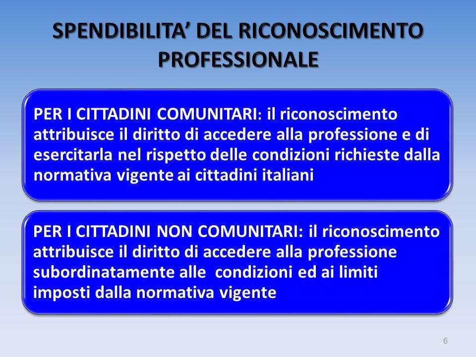 SPENDIBILITA' DEL RICONOSCIMENTO PROFESSIONALE