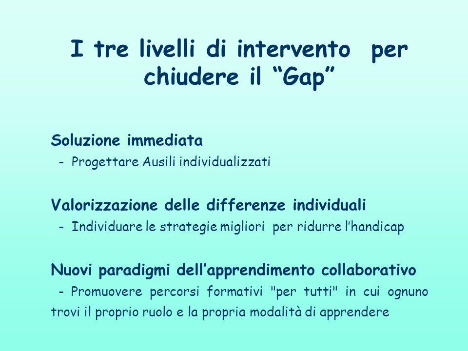 I tre livelli di intervento per chiudere il Gap