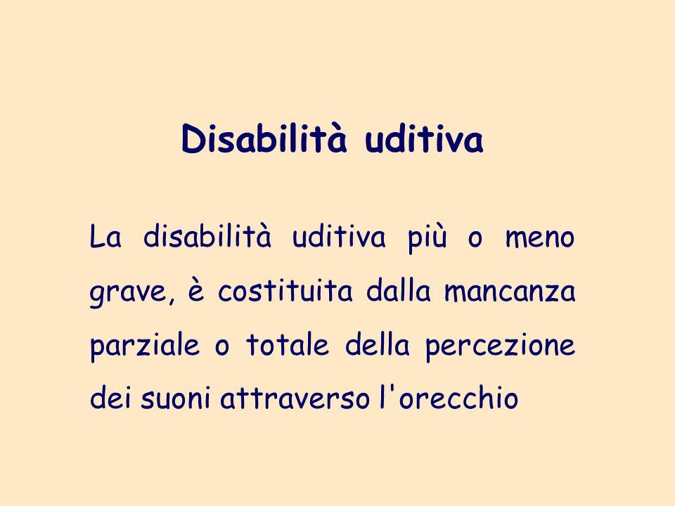 Disabilità uditiva