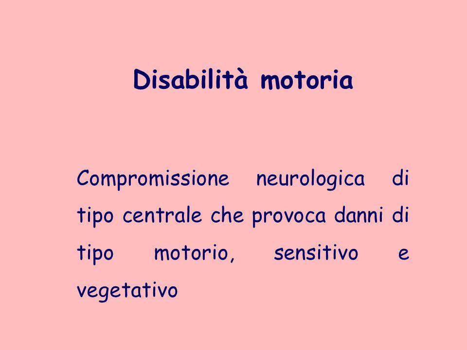 Disabilità motoria Compromissione neurologica di tipo centrale che provoca danni di tipo motorio, sensitivo e vegetativo.