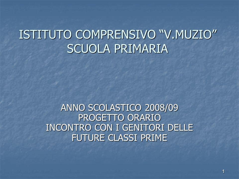 ISTITUTO COMPRENSIVO V.MUZIO SCUOLA PRIMARIA