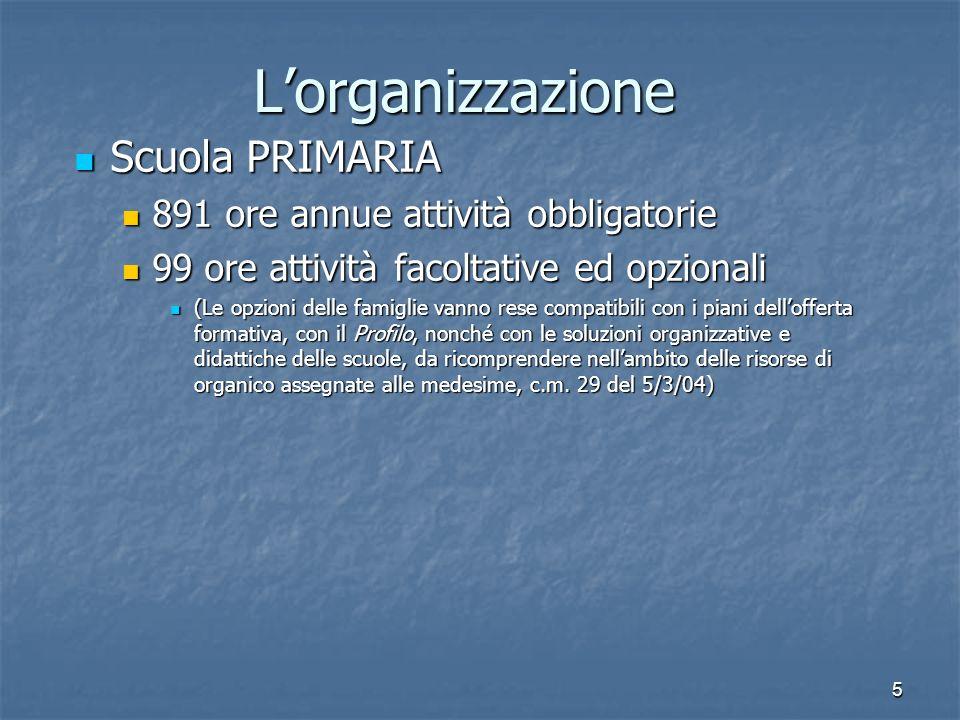 L'organizzazione Scuola PRIMARIA 891 ore annue attività obbligatorie