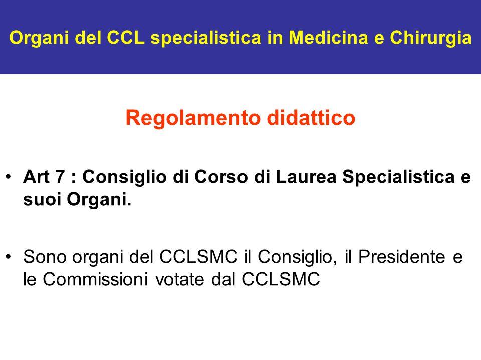 Organi del CCL specialistica in Medicina e Chirurgia