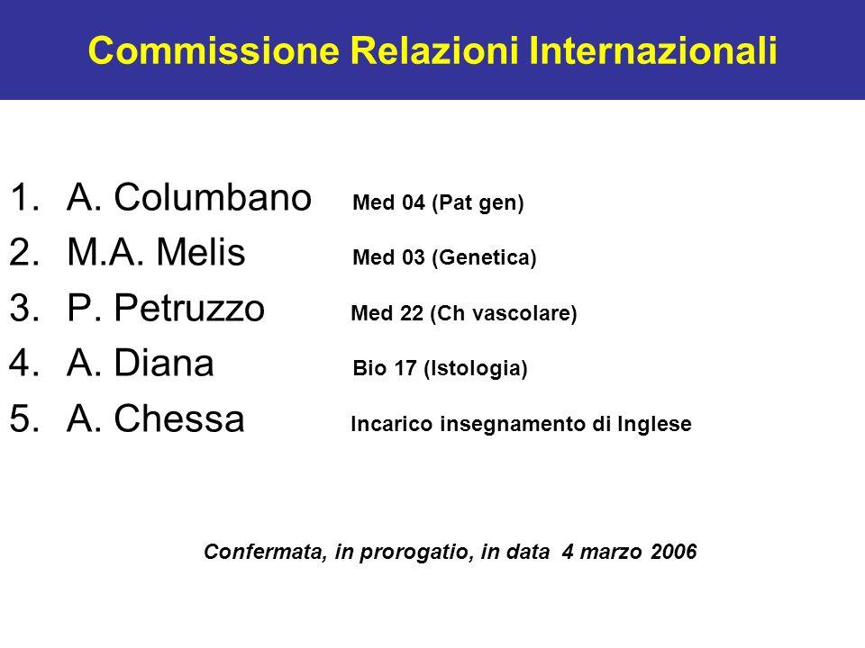 Commissione Relazioni Internazionali