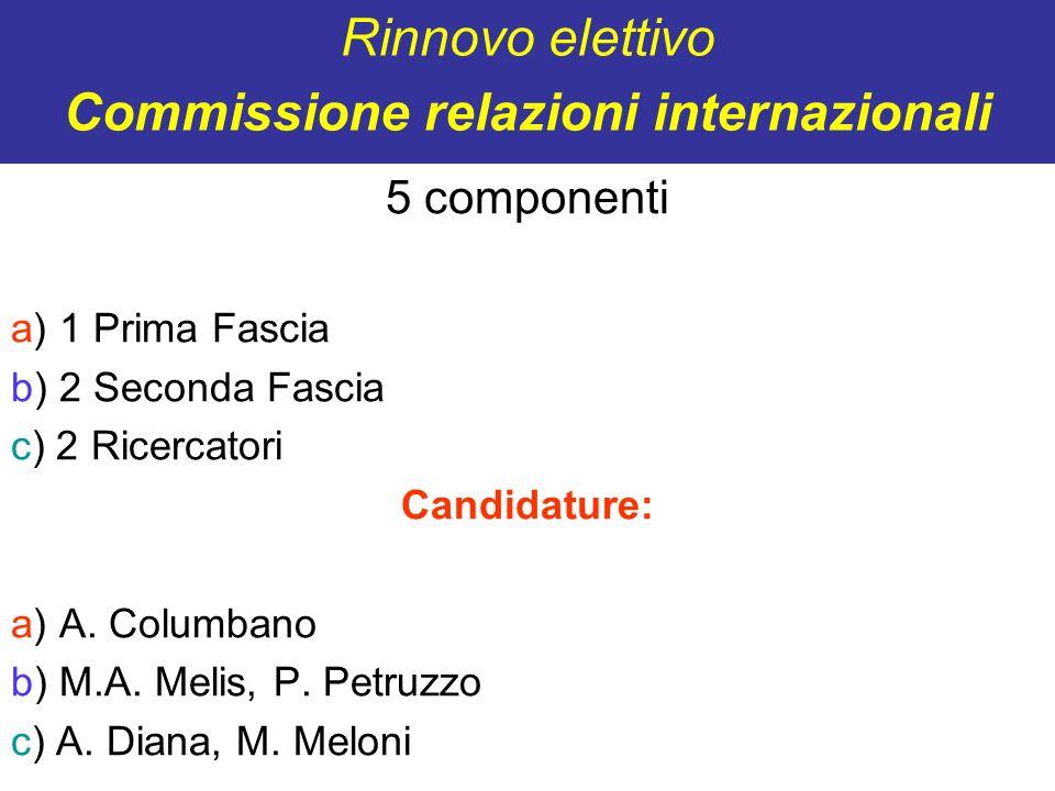 Rinnovo elettivo Commissione relazioni internazionali