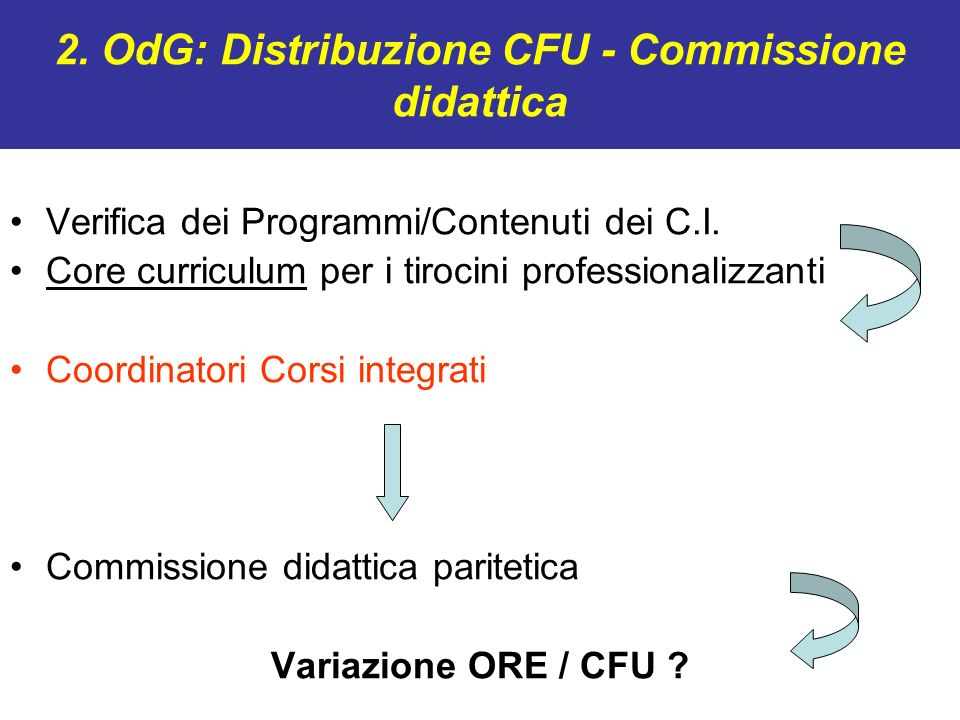 2. OdG: Distribuzione CFU - Commissione didattica