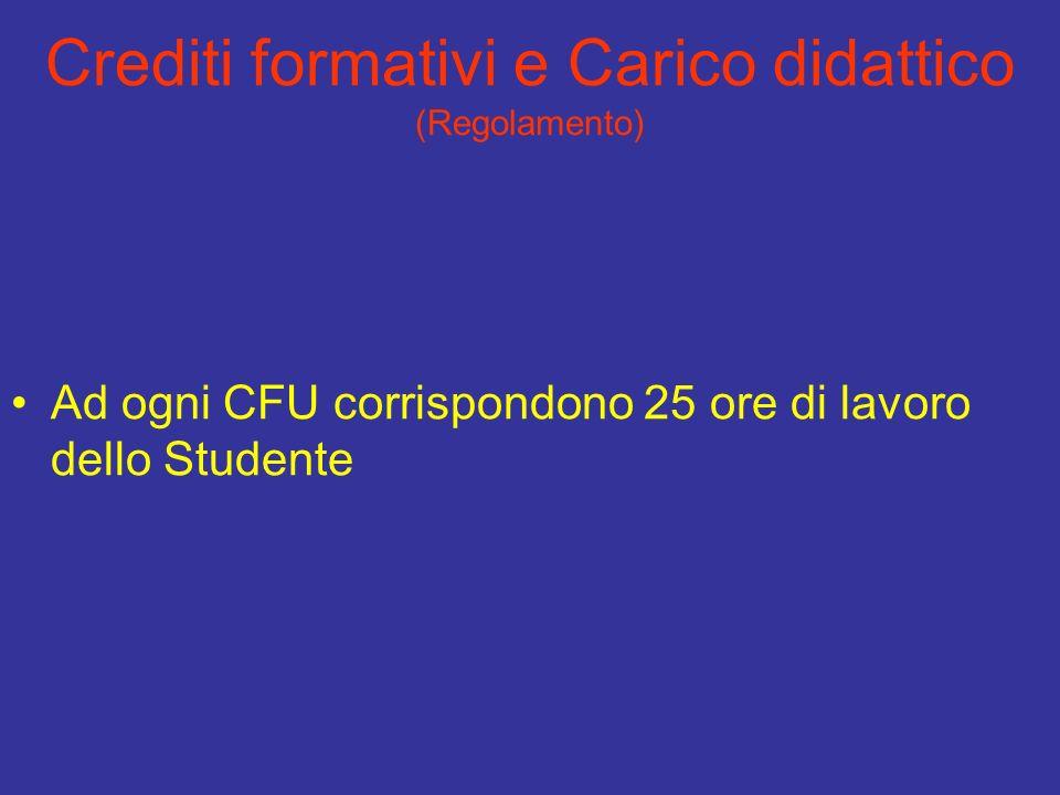 Crediti formativi e Carico didattico (Regolamento)