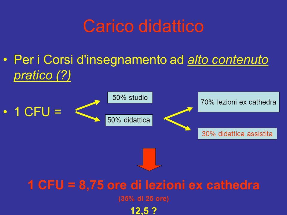 1 CFU = 8,75 ore di lezioni ex cathedra