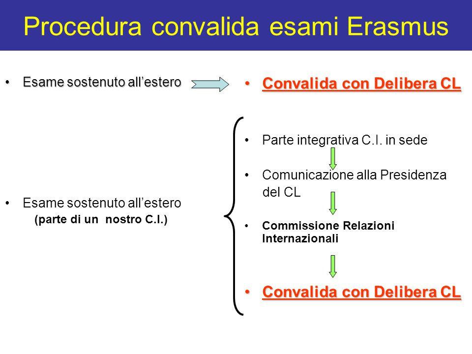 Procedura convalida esami Erasmus